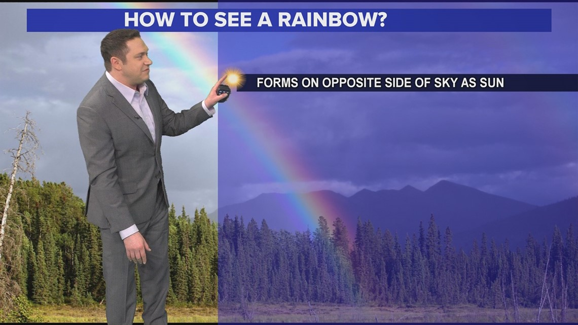 Weather Minds: How are rainbows formed?
