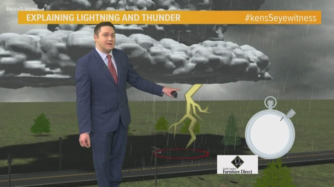 Weather Minds: Explaining lightning and thunder