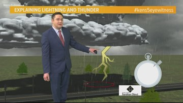 Weather Minds: Explaining lightning and thunder