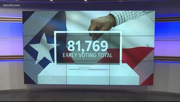 Over 81,000 Bexar County residents partake in early runoff voting