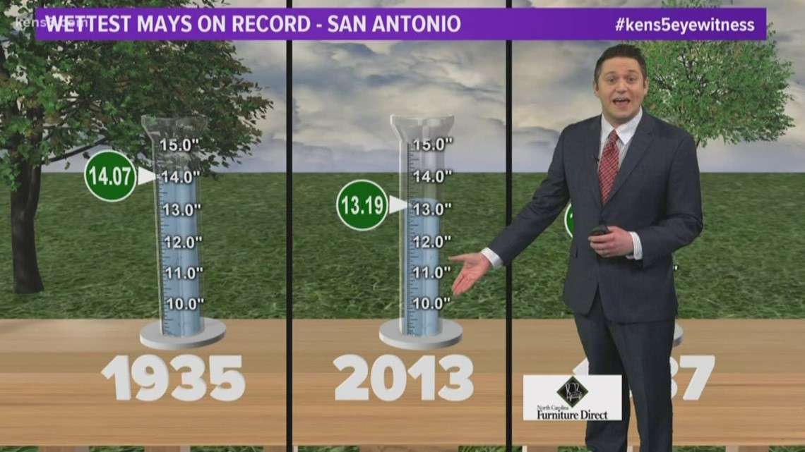 May is typically the wettest month of the year for San Antonio. But why?