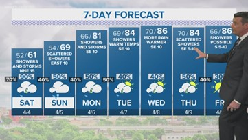 Storms gone, but rain sticking around | FORECAST