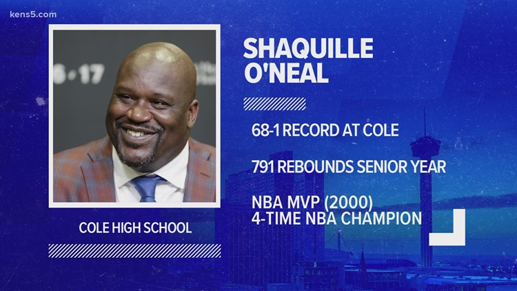 Black History Month | Shaquille O'Neal