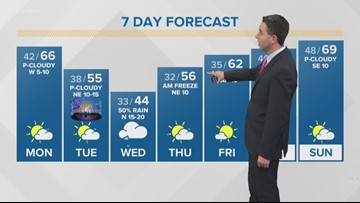 First Alert Forecast: Weather looking cool and dry for New Year's Eve