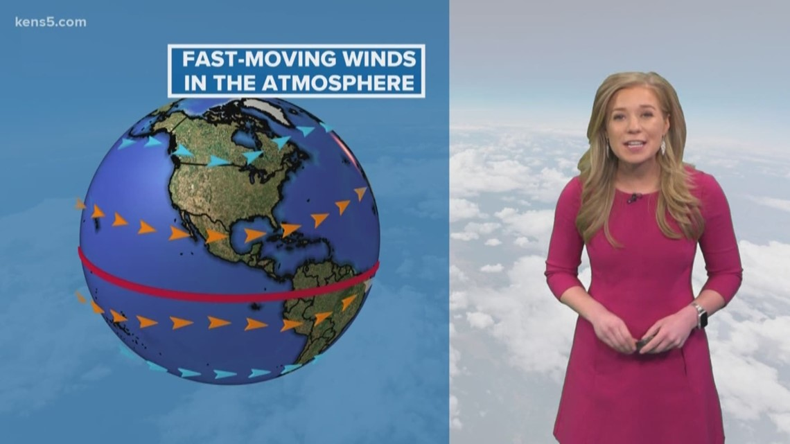 How does the jet stream work? | Weather Minds