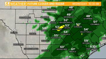 Rain chances increase in San Antonio for Wednesday