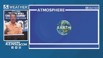 Understanding the Earth's atmosphere | Cloudy with a Chance of Learning