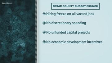 Coronavirus impact: Bexar County bracing for economic hit