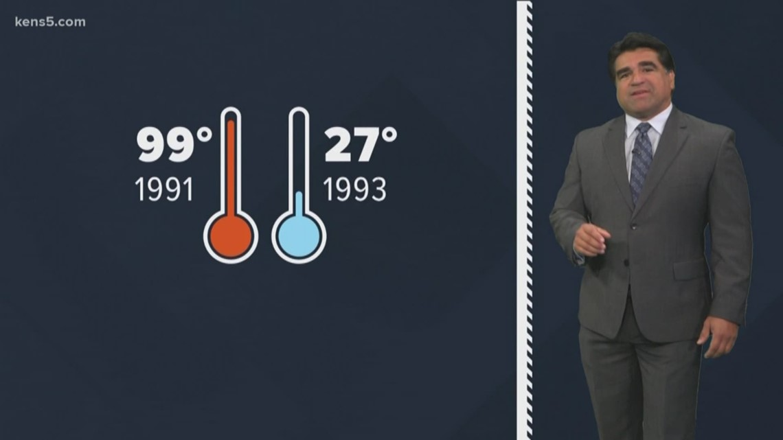 Weather Minds: What can we expect for the rest of October?