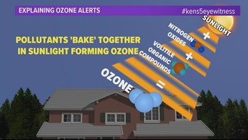 Weather Minds: What is ozone, and when is it at dangerous levels?