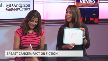 Breast Cancer: Fact or Fiction