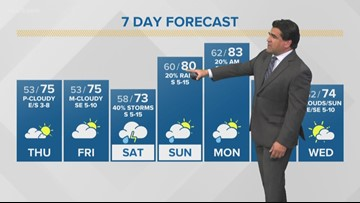 First Alert: Rain chances return Saturday