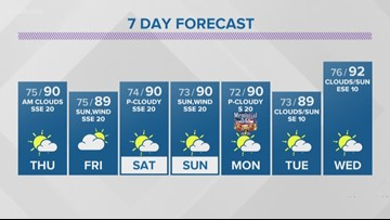 First Alert: Drizzle possible for Thursday morning ahead of another muggy, hot afternoon