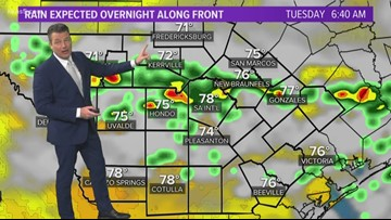 Cold front bringing rain chances, lower temps Tuesday