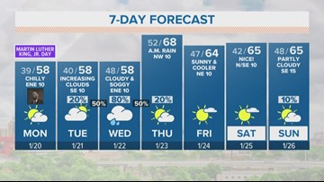 KENS 5 Weather: Cold and rainy week
