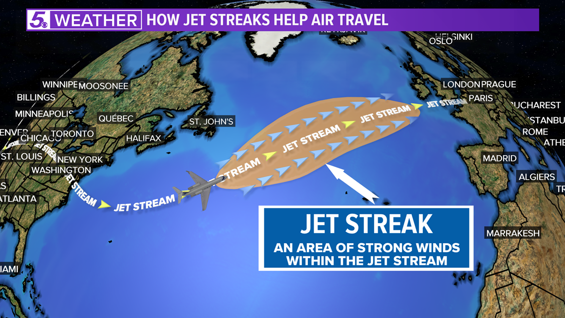 How jet streaks help air travel | Weather Minds