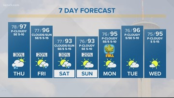 First Alert Forecast: Close to records highs again today