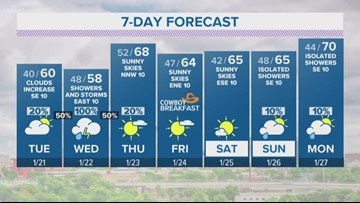 Weather remains brisk, dry through this evening   KENS 5 Forecast