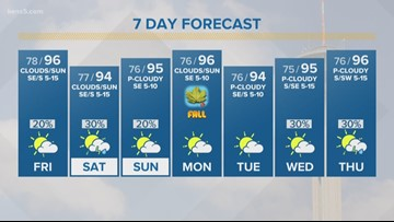 First Alert Forecast: Slight chance for rain this weekend