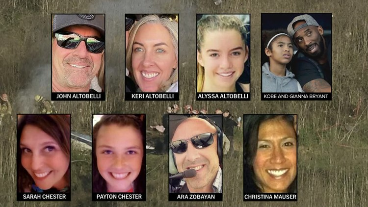 Victims of the deadly helicopter crash in Calif. on Jan. 26, 2020