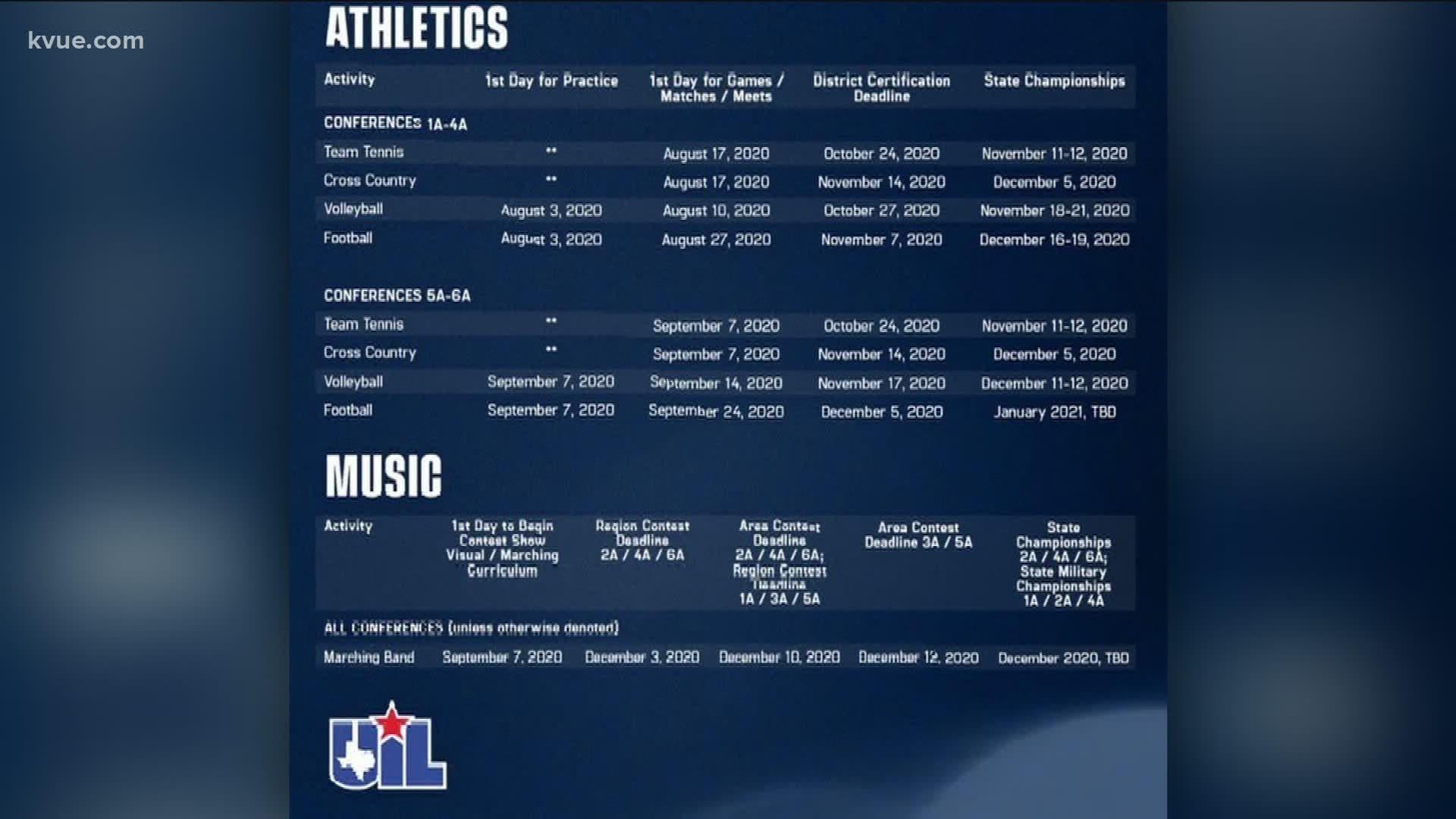 Uil Playoffs Texas High School Football Playoff Bracket 2020 Kens5 Com