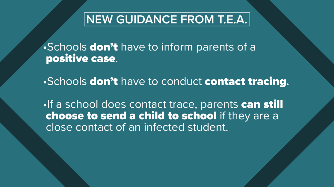 New TEA Guidelines