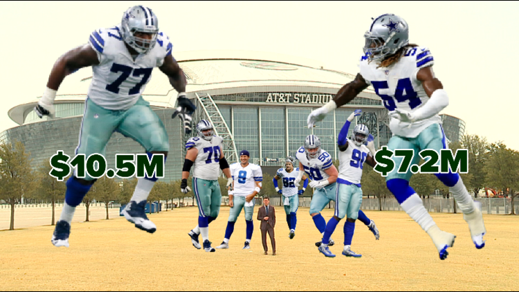 Cowboys salary cap situation could lead Dallas to move on from some big names